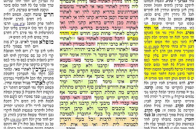 דף יומי מסכת ערכין דף ב Daf yomi Arachin daf 2