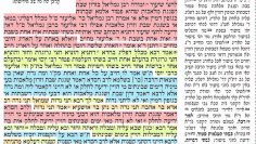 פרטי: [ID: F9uq3tJpy7c] Youtube Automatic