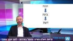 פרטי: [ID: IKOhlVoyryI] Youtube Automatic